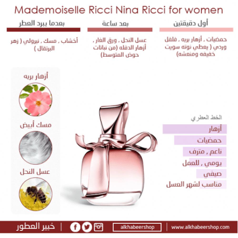 Nina Ricci Mademoiselle Ricci Eau de Parfum 80ml خبير العطور
