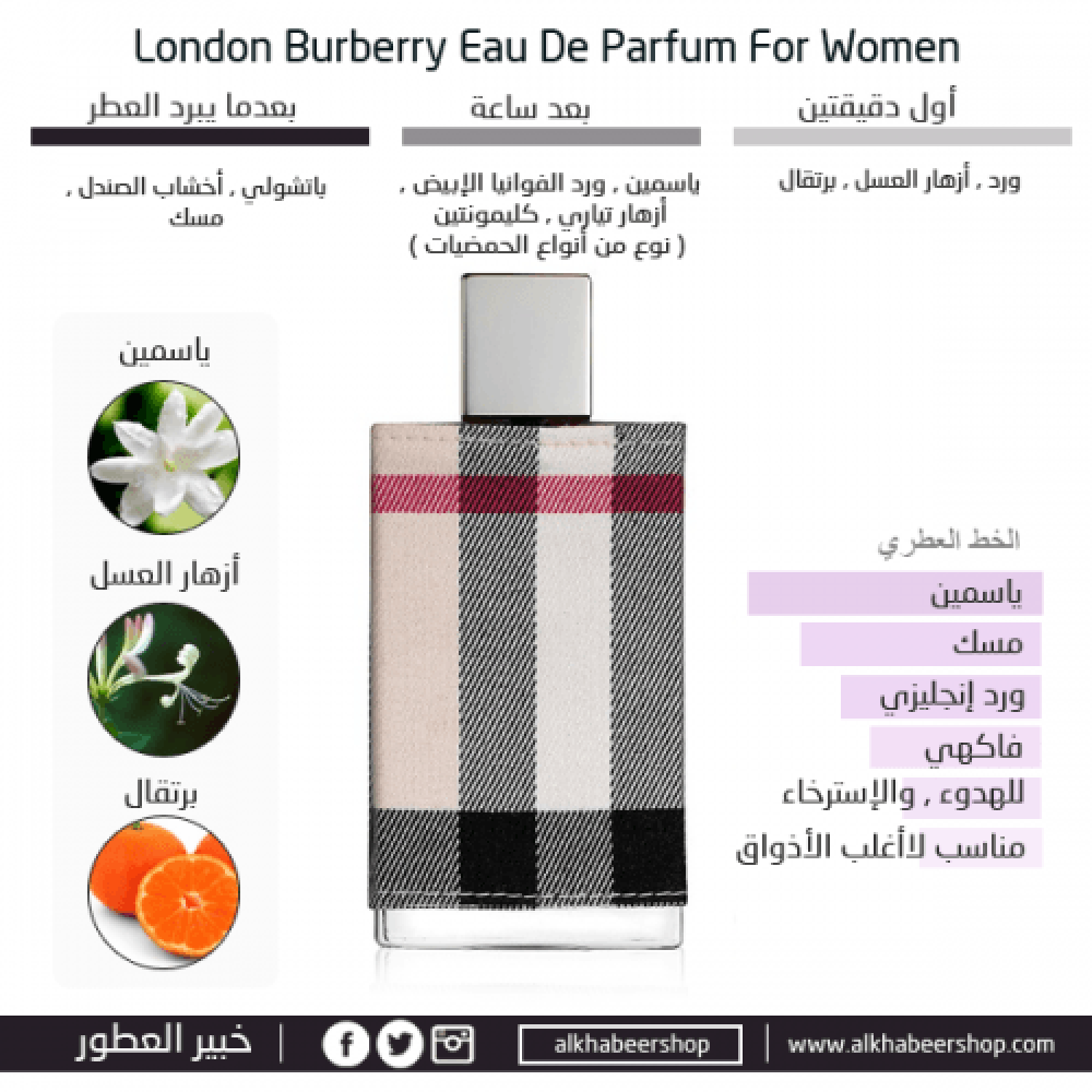 Burberry London Eau de Parfum 100ml خبير العطور