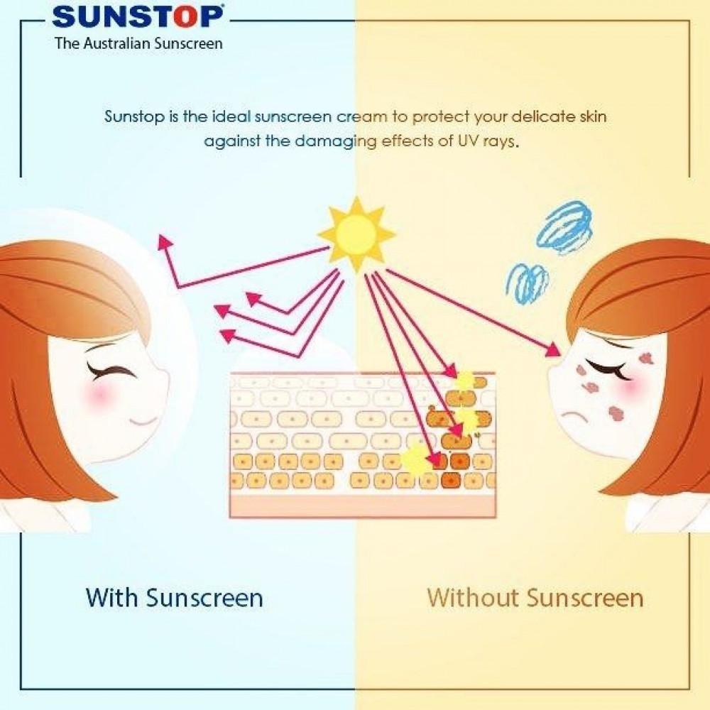 كريم واقي من الشمس بعامل وقاية من الشمس
