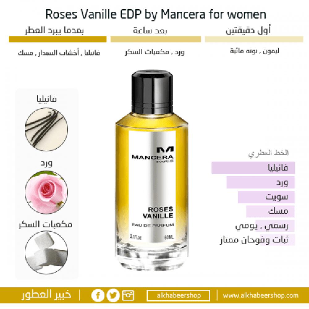 Mancera Roses Vanille Eau de Parfum 120ml خبير العطور