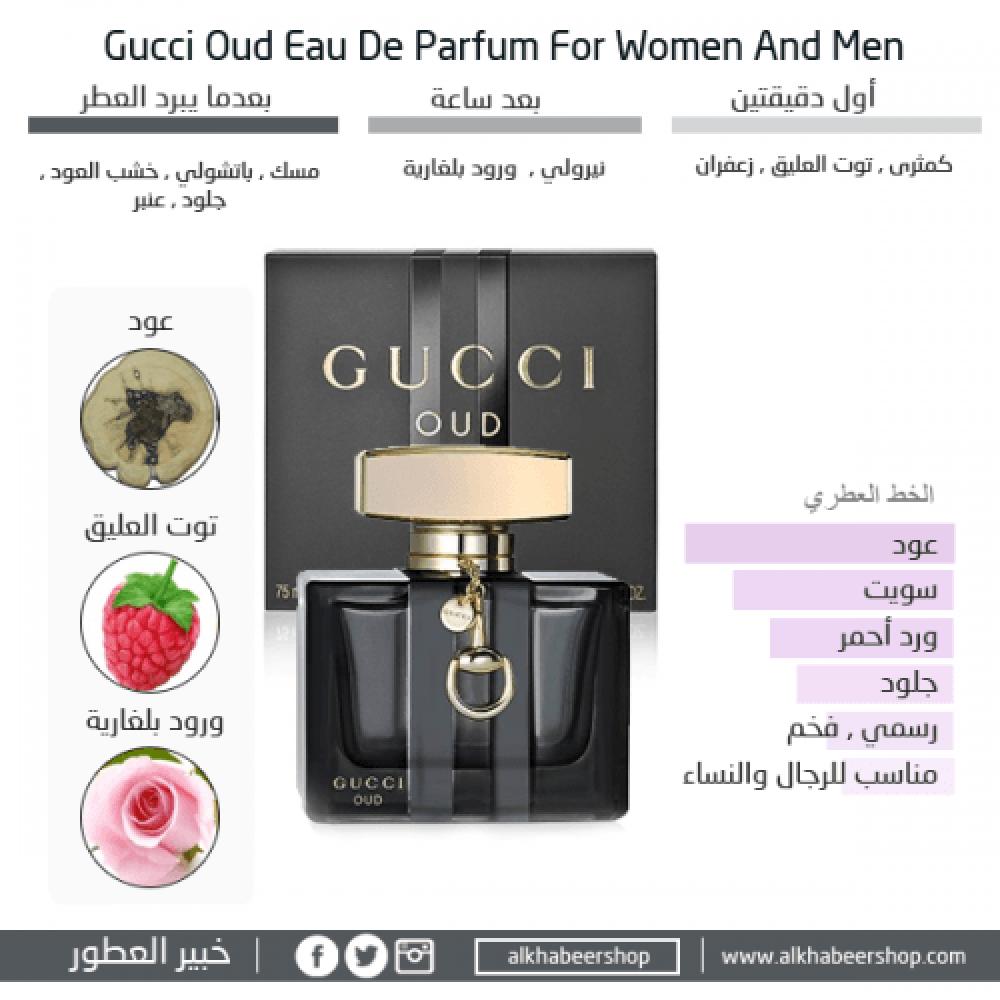 Gucci Oud for Women Eau de Parfum 50ml خبير العطور