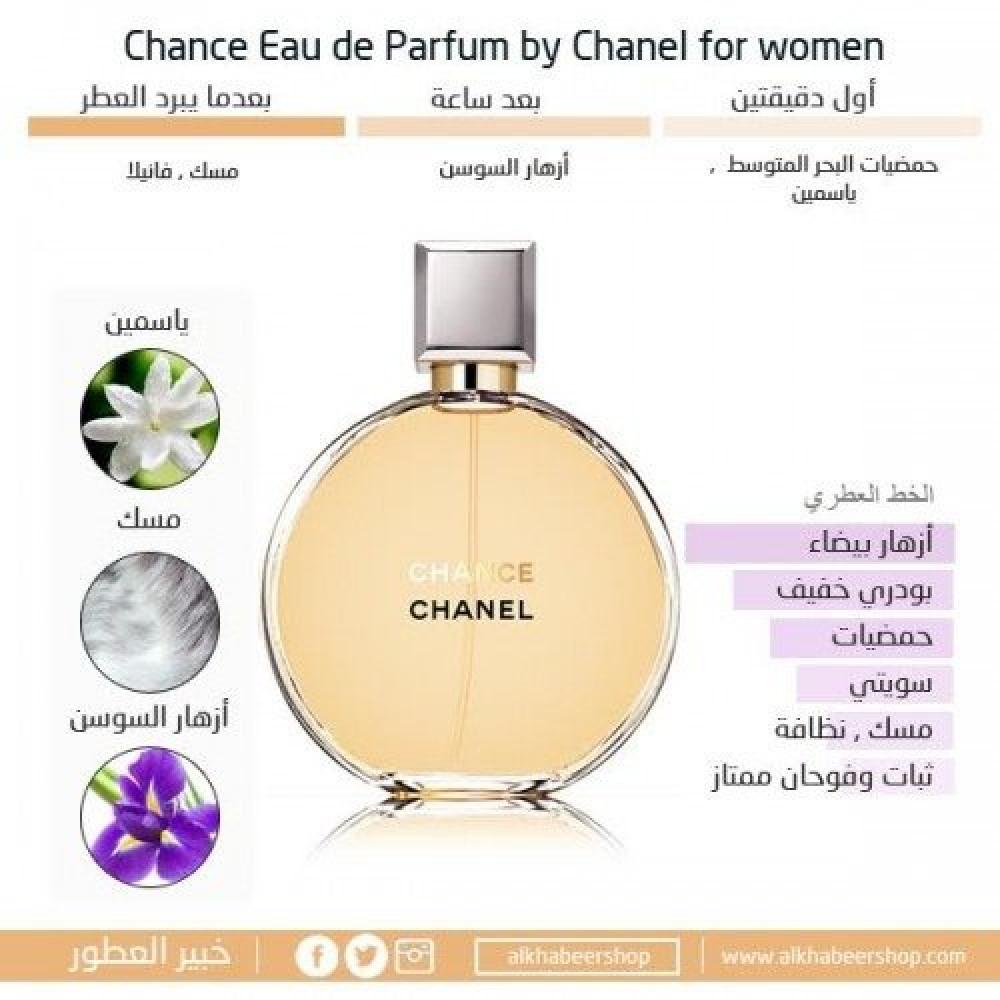 Chanel Chance Eau de خبير العطور