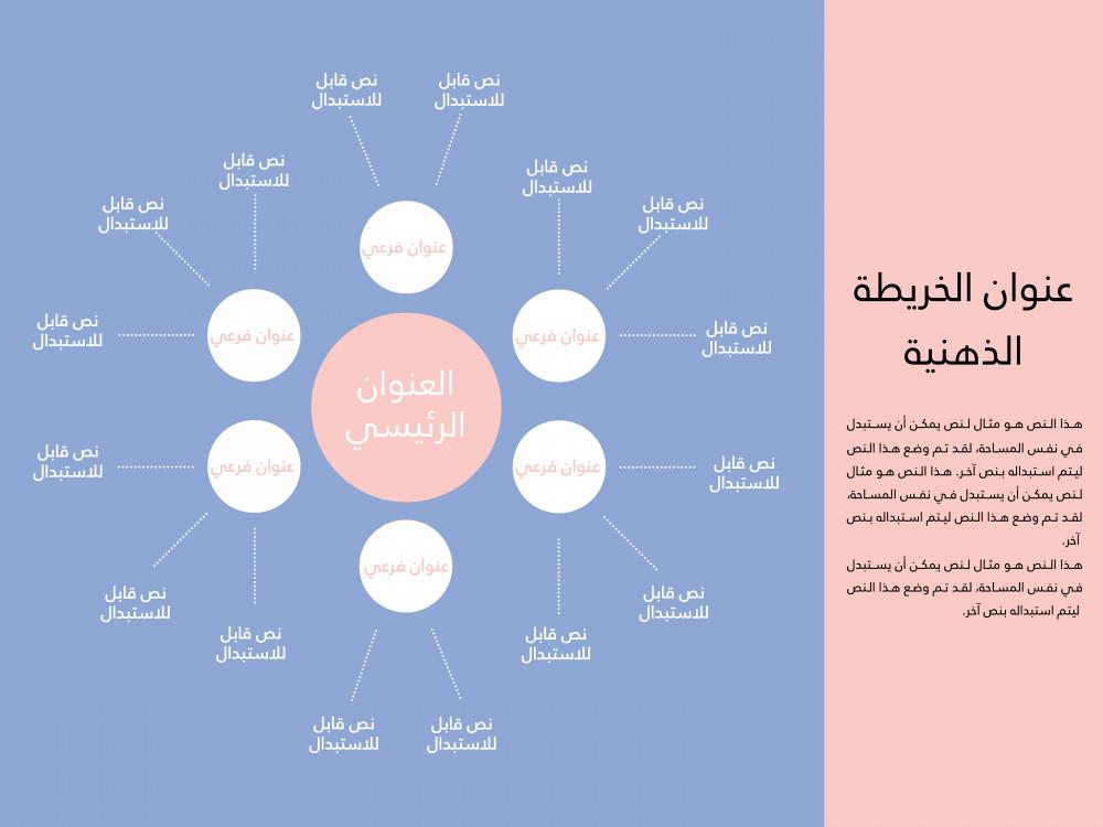 قالب خريطة ذهنية بوربوينت عربي زهري وازرق متجر قالب قوالب بوربوينت عروض وقوالب بوربوينت عربية جاهزة للتحميل