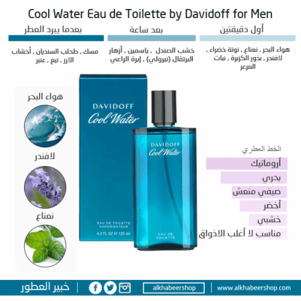 Davidoff Cool Water for Men Eau de Toilette 125ml خبير العطور