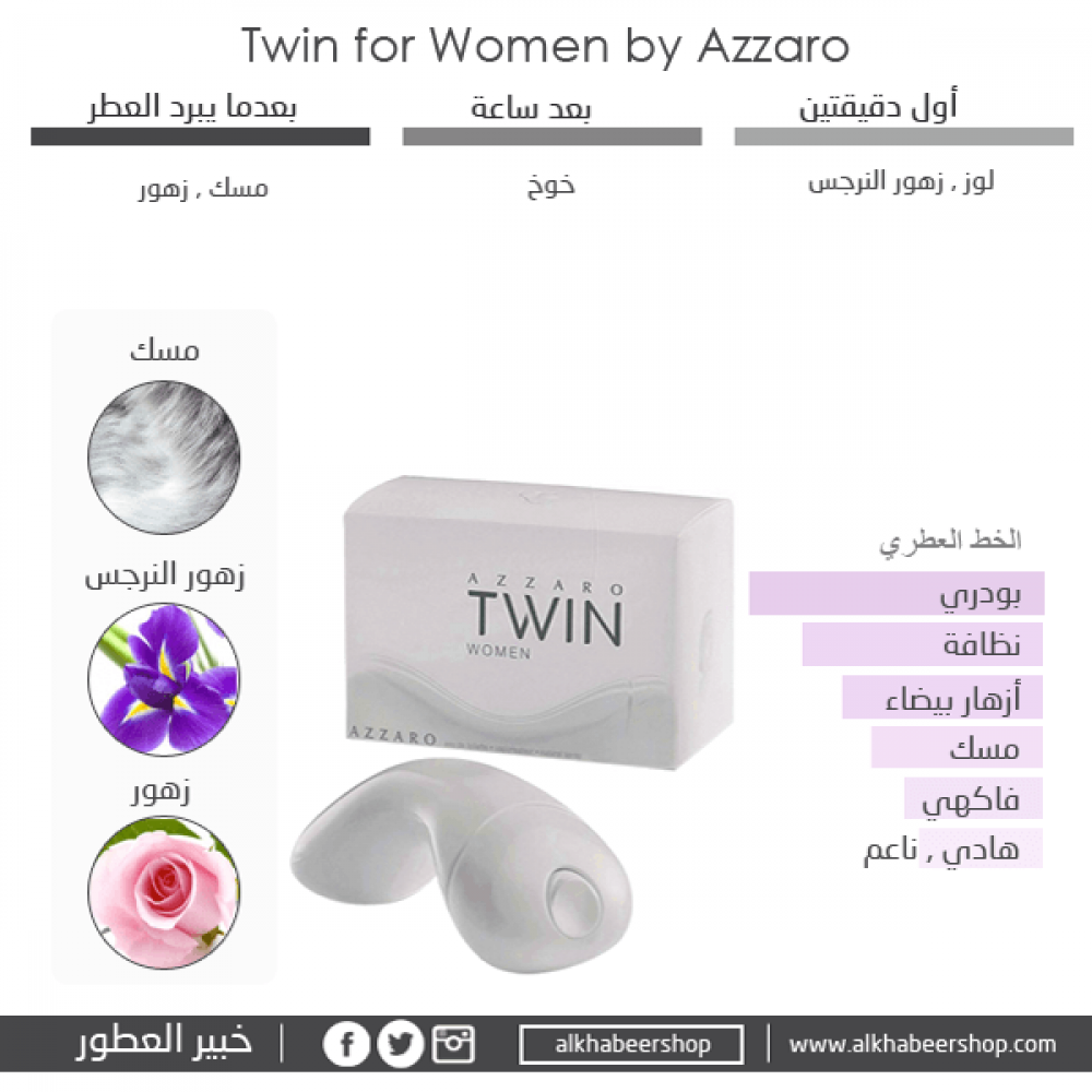 Azzaro Twin White Eau de Toilette 80ml خبير العطور