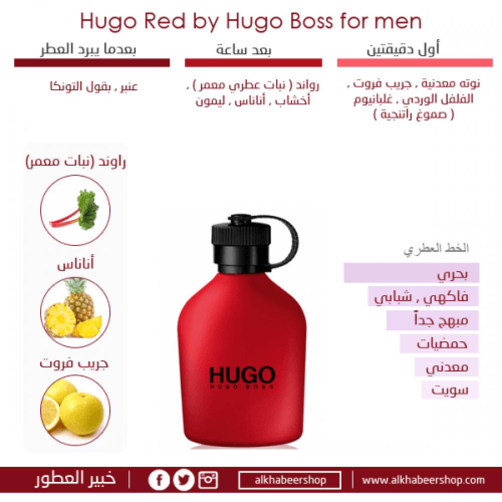 Hugo Boss Red Eau de Toilette  متجر خبير العطور