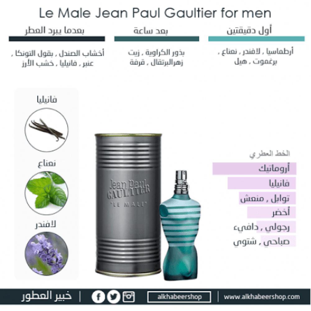 Jean Paul Gaultier Le Male Eau de خبير العطور