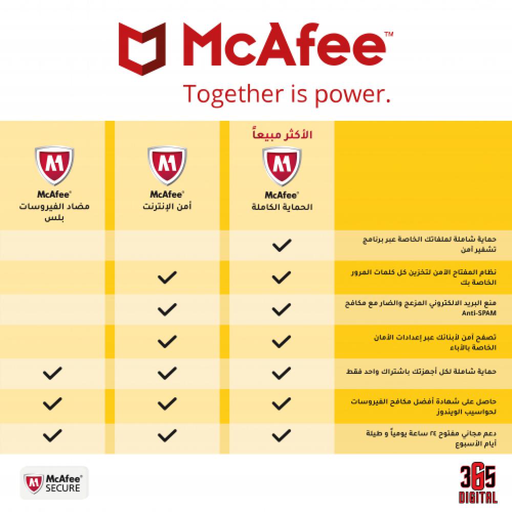 احمي هويتك وخصوصيتك عبر اشهر برامج الحماية الكاملة