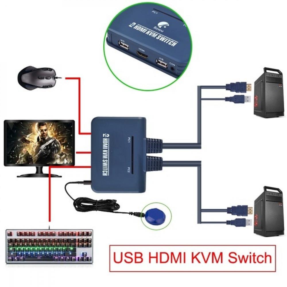 HDMI KVM  2P