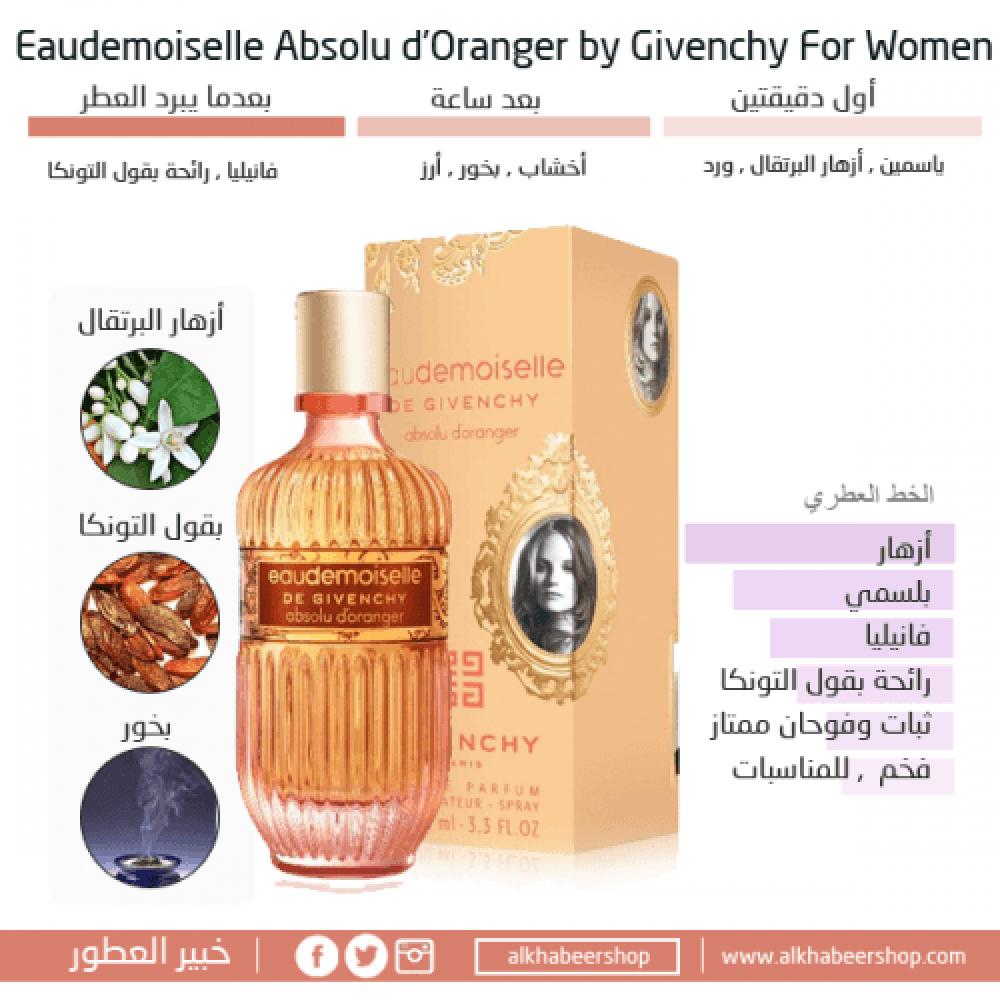 Eaudemoiselle de Givenchy Absolu d Oranger 100mlخبير العطور