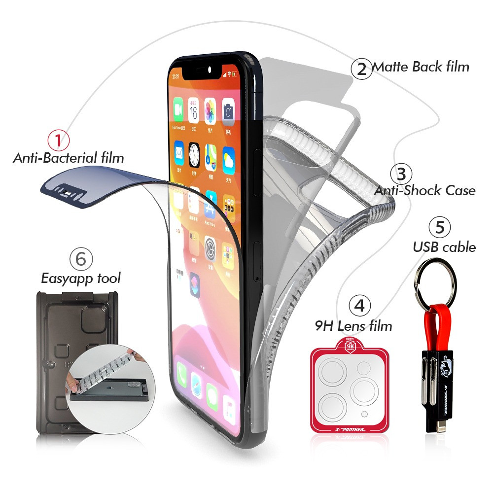 strongest screen protectors gift package for the iPhone 12