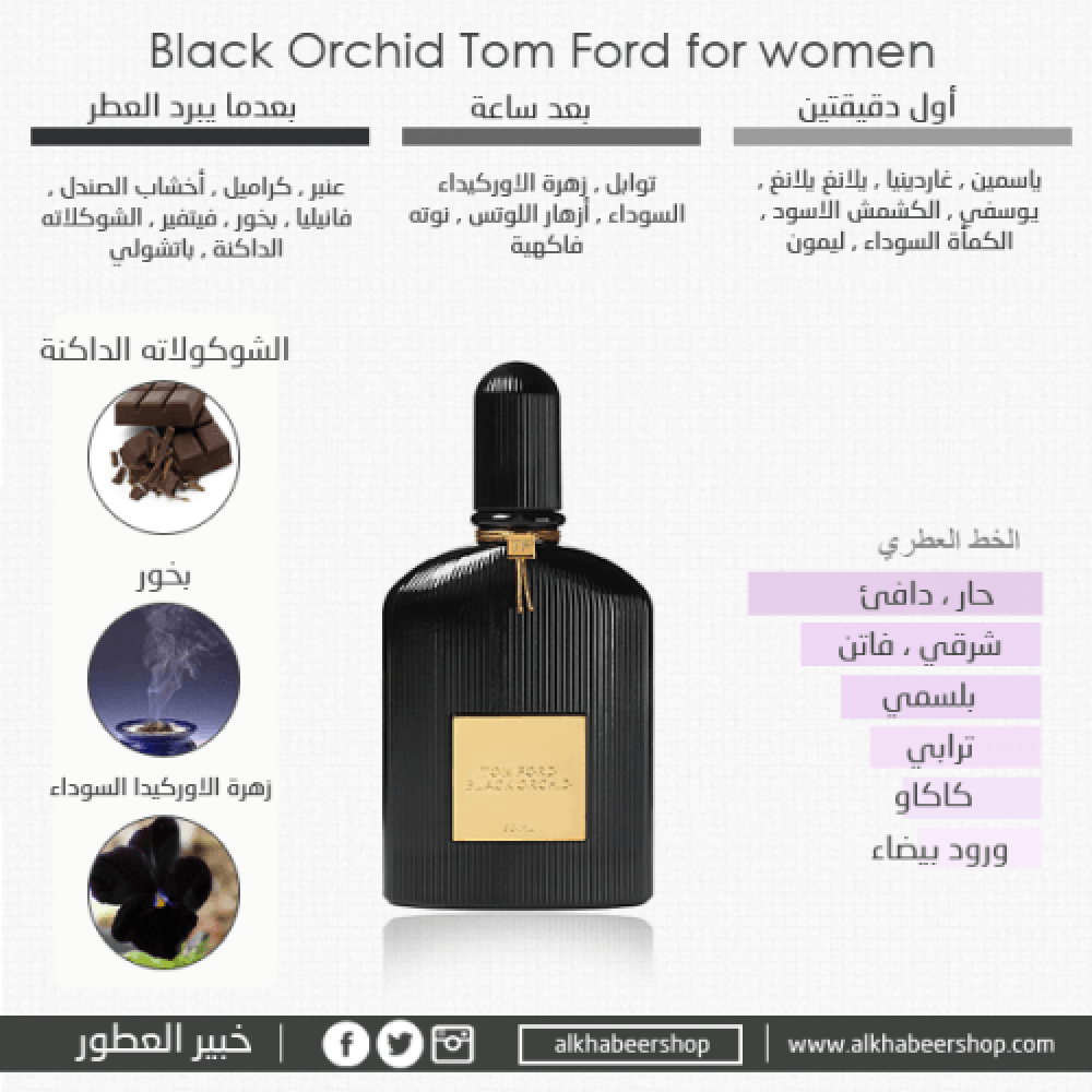 Tom Ford Black Orchid Eau de Parfum 100ml خبير العطور