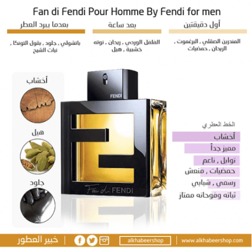 Fendi Fan di Fendi Pour Homme Eau de Toilette 100ml متجر الخبير شوب