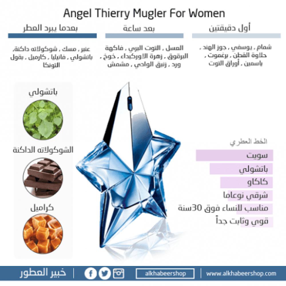 Mugler Angel Eau de خبير العطور