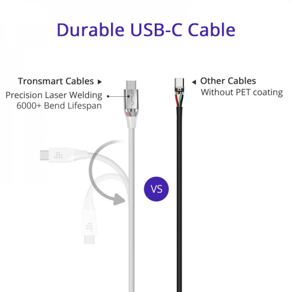 ATC Braided Nylon USB-C to USB-A Cable