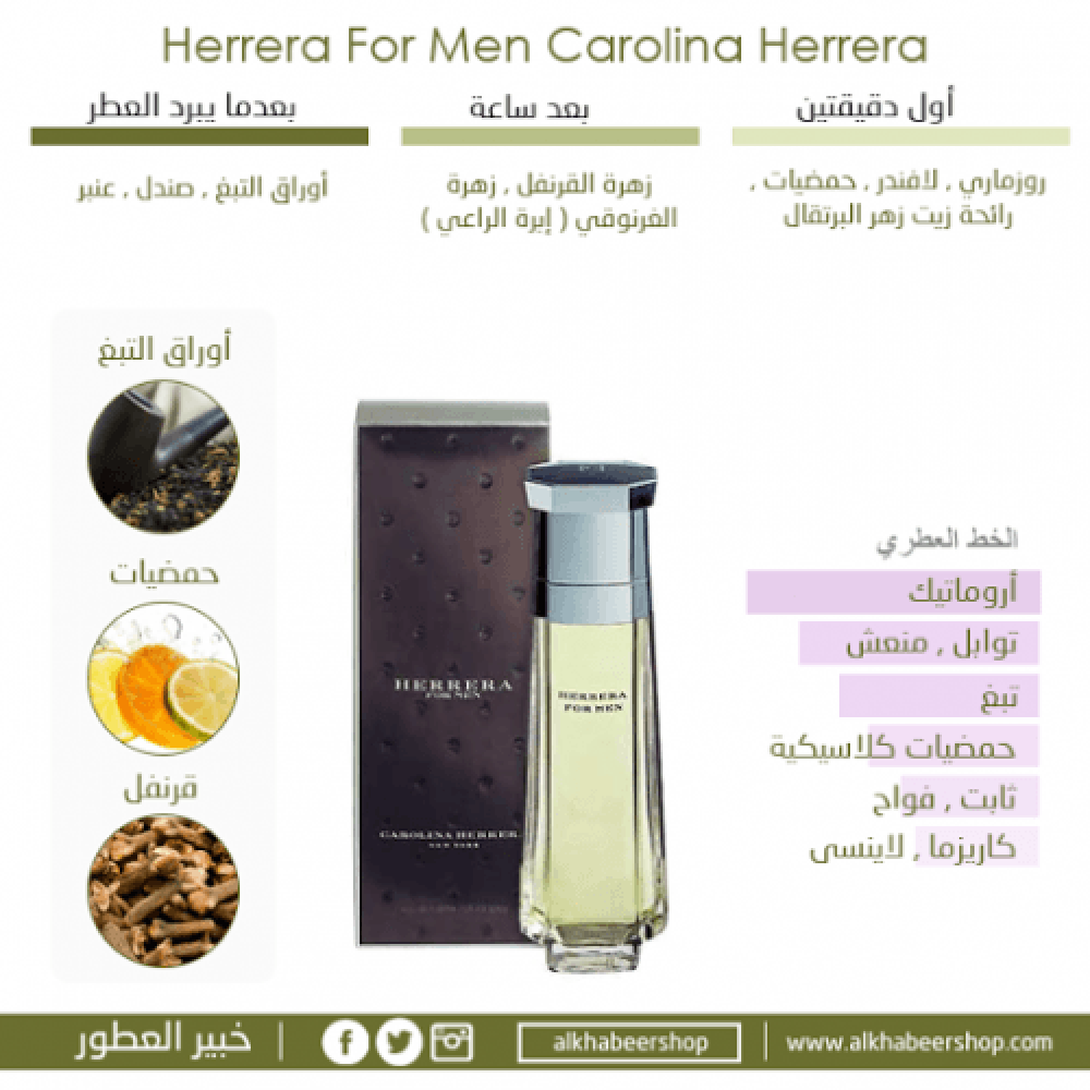 Carolina Herrera Herrera for Men Eau de Toilette 100ml خبير العطور
