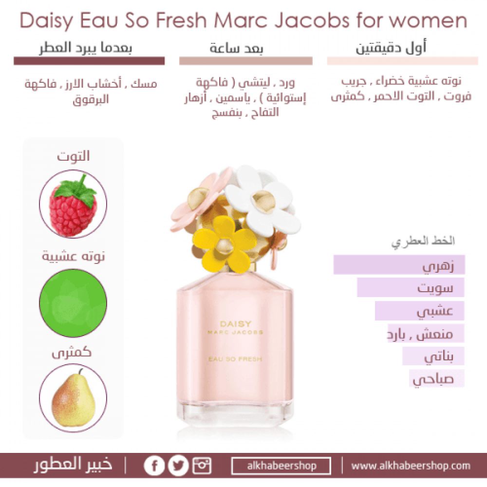 Marc Jacobs Daisy Eau So Fresh Eau de خبير العطور