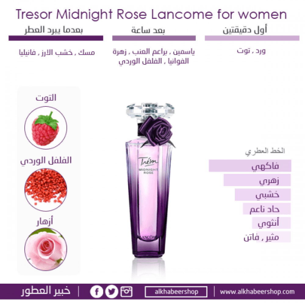 Lancome Tresor Midnight Rose Eau de Parfum 50ml خبير العطور
