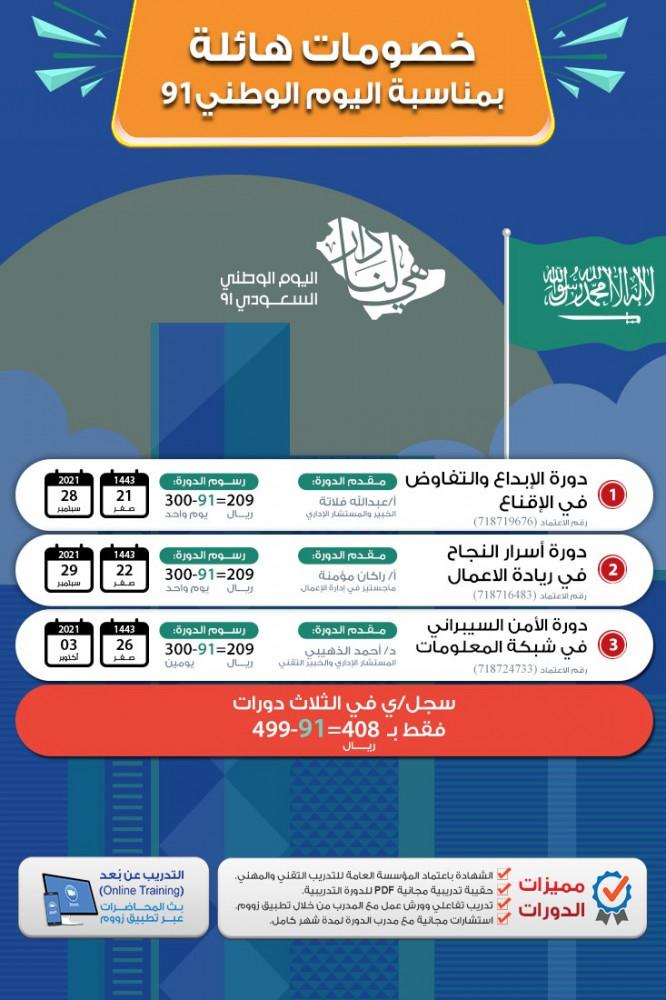 باقة الدورات التطويرية بمناسبة اليوم الوطني السعودي 91