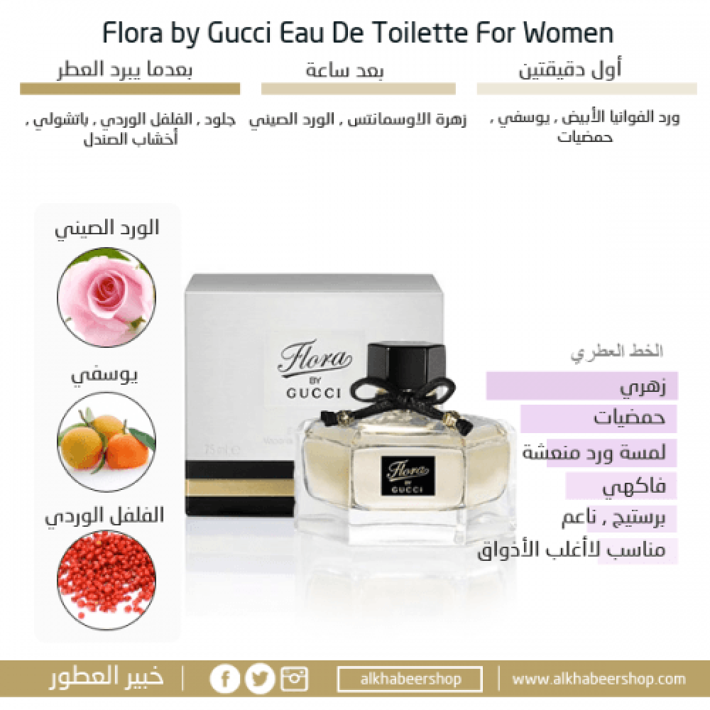 Gucci Flora By Gucci Eau de Toilette 75ml خبير العطور