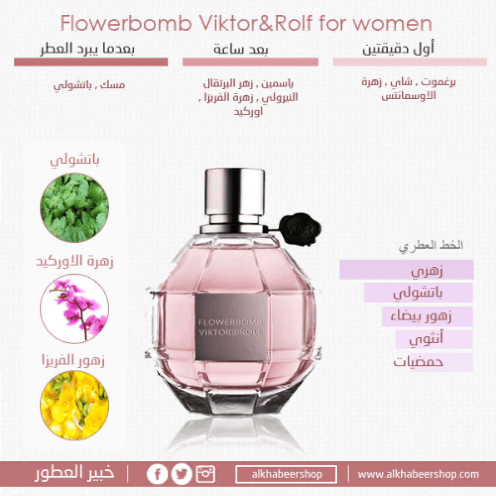 Viktor Rolf Flowerbomb Eau de Parfum 100ml متجر خبير العطور