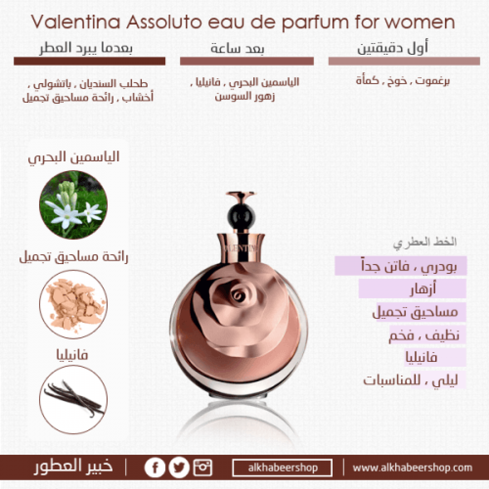 Valentino Valentina Assoluto Intense Eau de Parfum 80ml متجر خبير العط