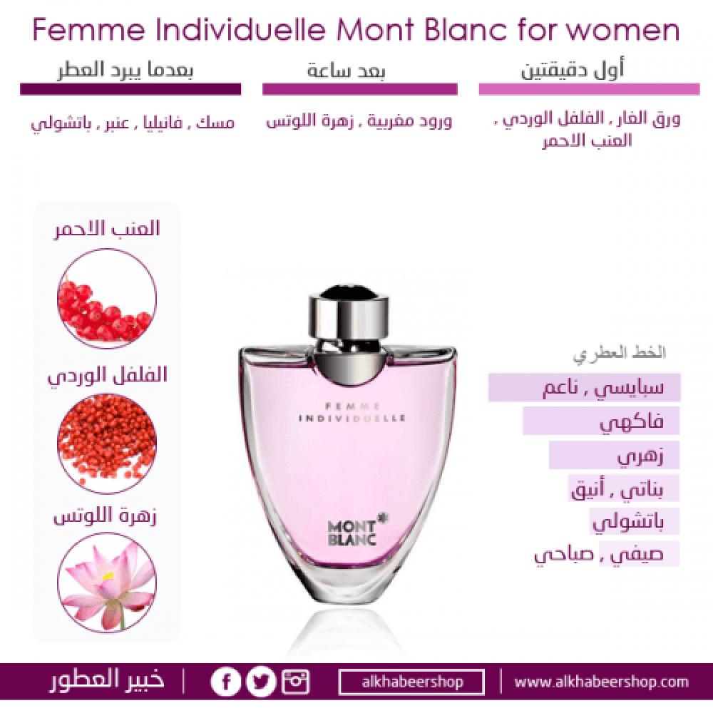 Montblanc Individuel for Women Eau خبير العطور