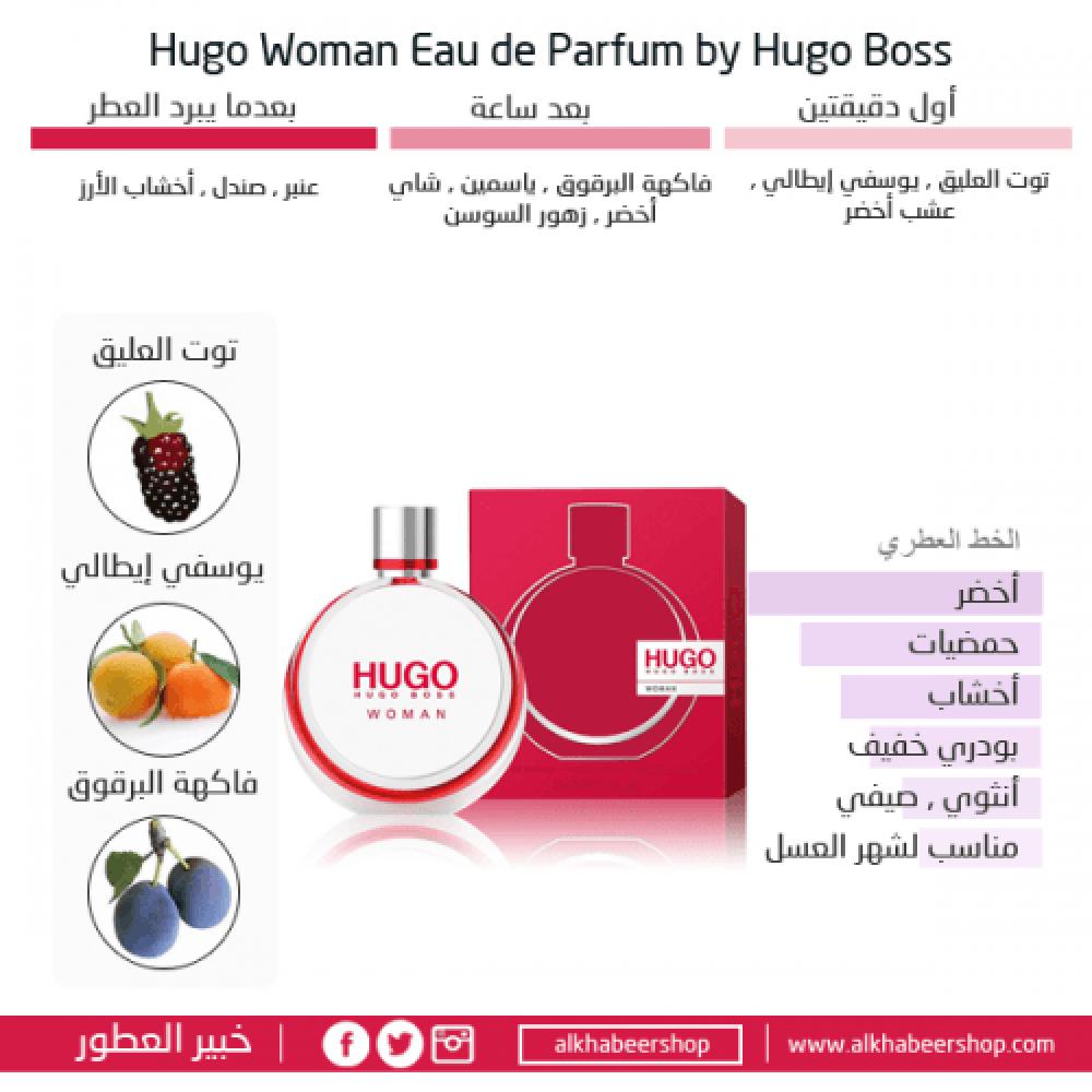 Hugo Boss Woman Eau de Parfum 75mlمتجر خبير العطور