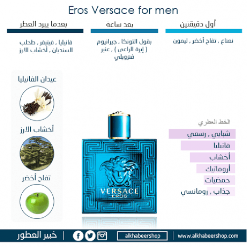 Versace Eros for Men Eau de Toilette 50ml خبير العطور
