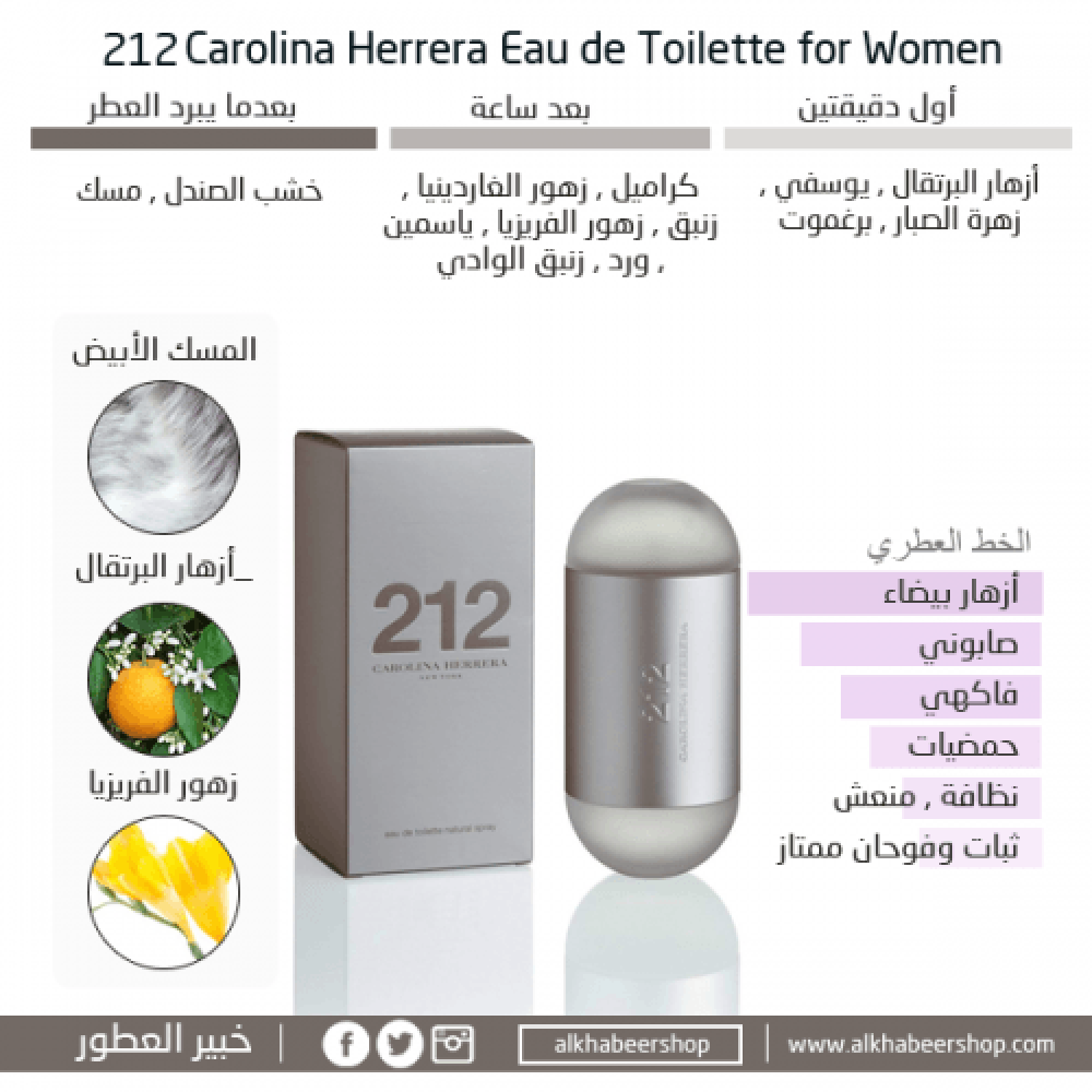 Carolina Herrera 212 for Women Eau de Toilette 100ml خبير العطور
