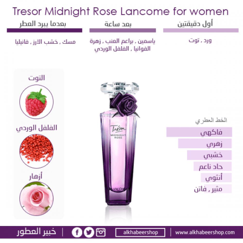 Lancome Tresor Midnight Rose Eau de Parfum 75ml خبير العطور