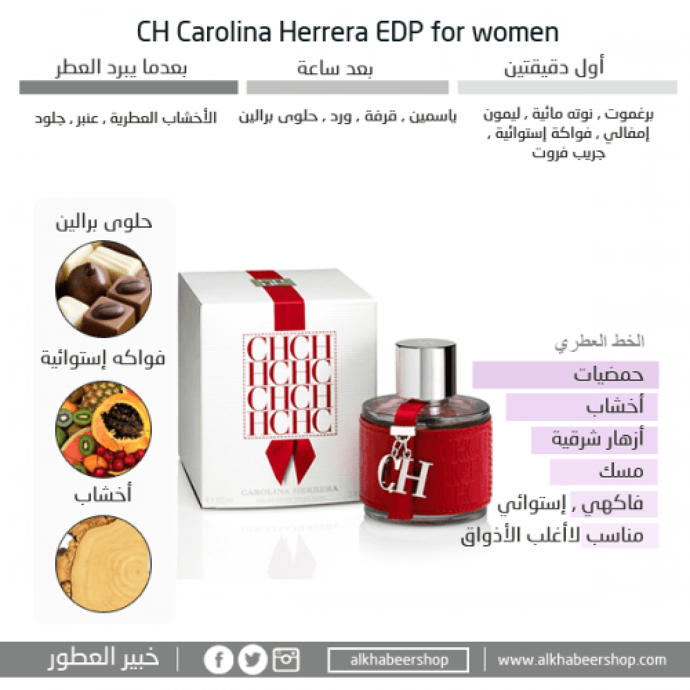 Carolina Herrera CH Eau de Toilette 50ml خبير العطور
