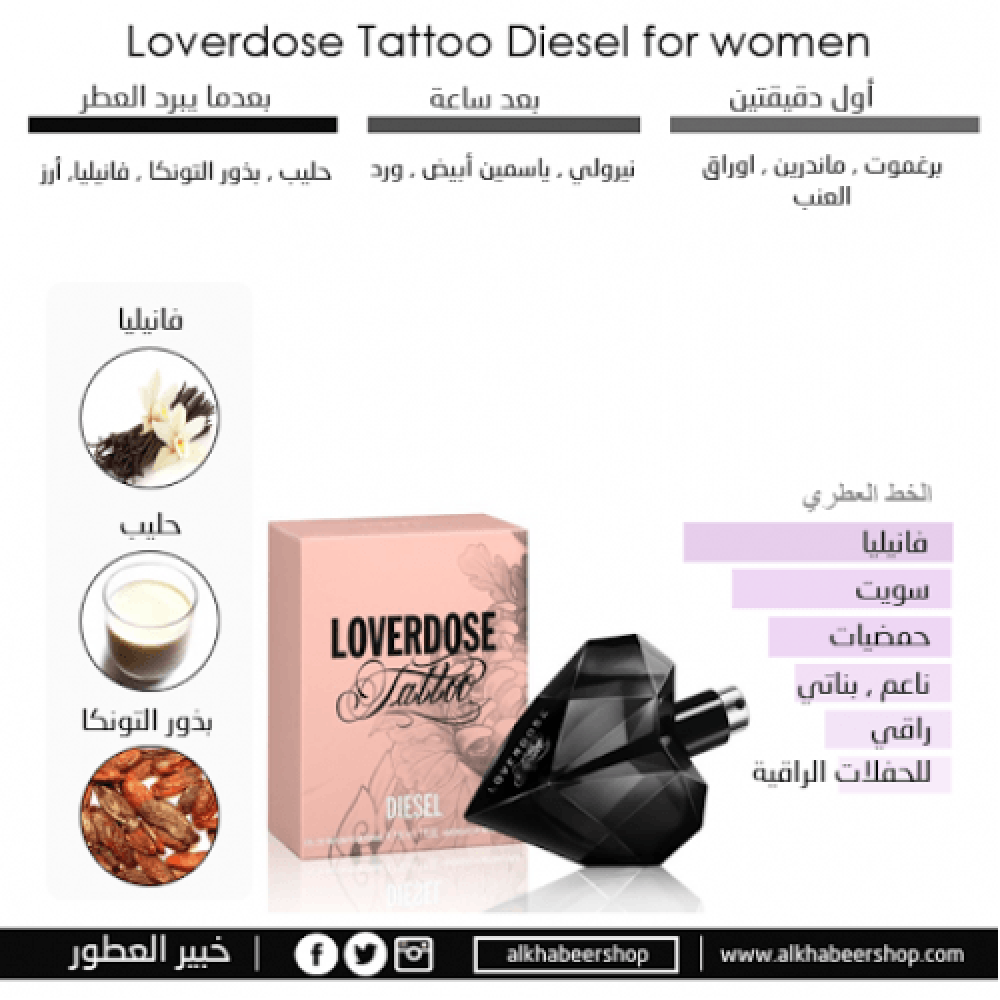 Diesel Loverdose Tattoo Eau de Parfum 75ml خبير العطور