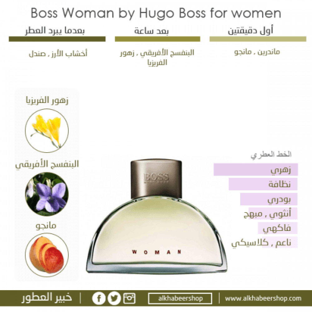 Hugo Boss Woman Eau de Parfum متجر خبير العطور