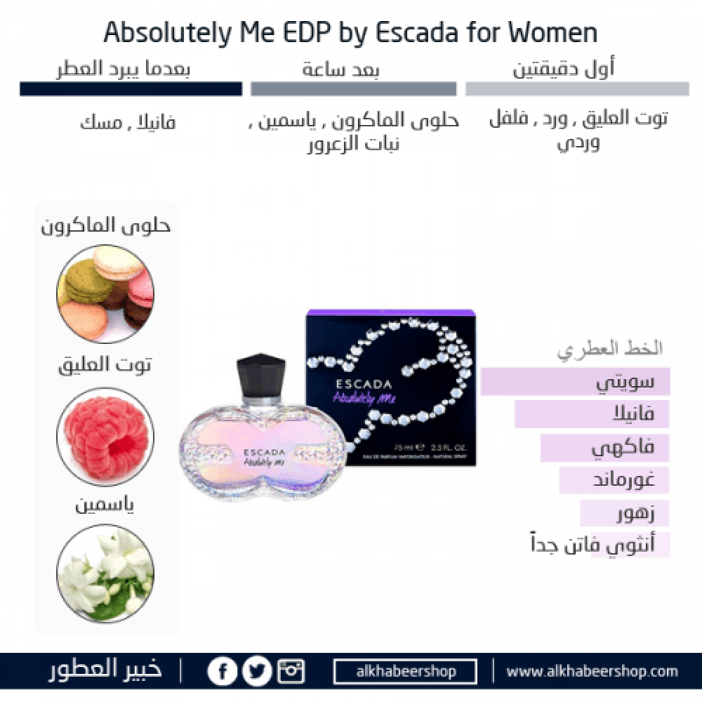Escada Absolutely Me Eau de Parfum متجر خبير العطور