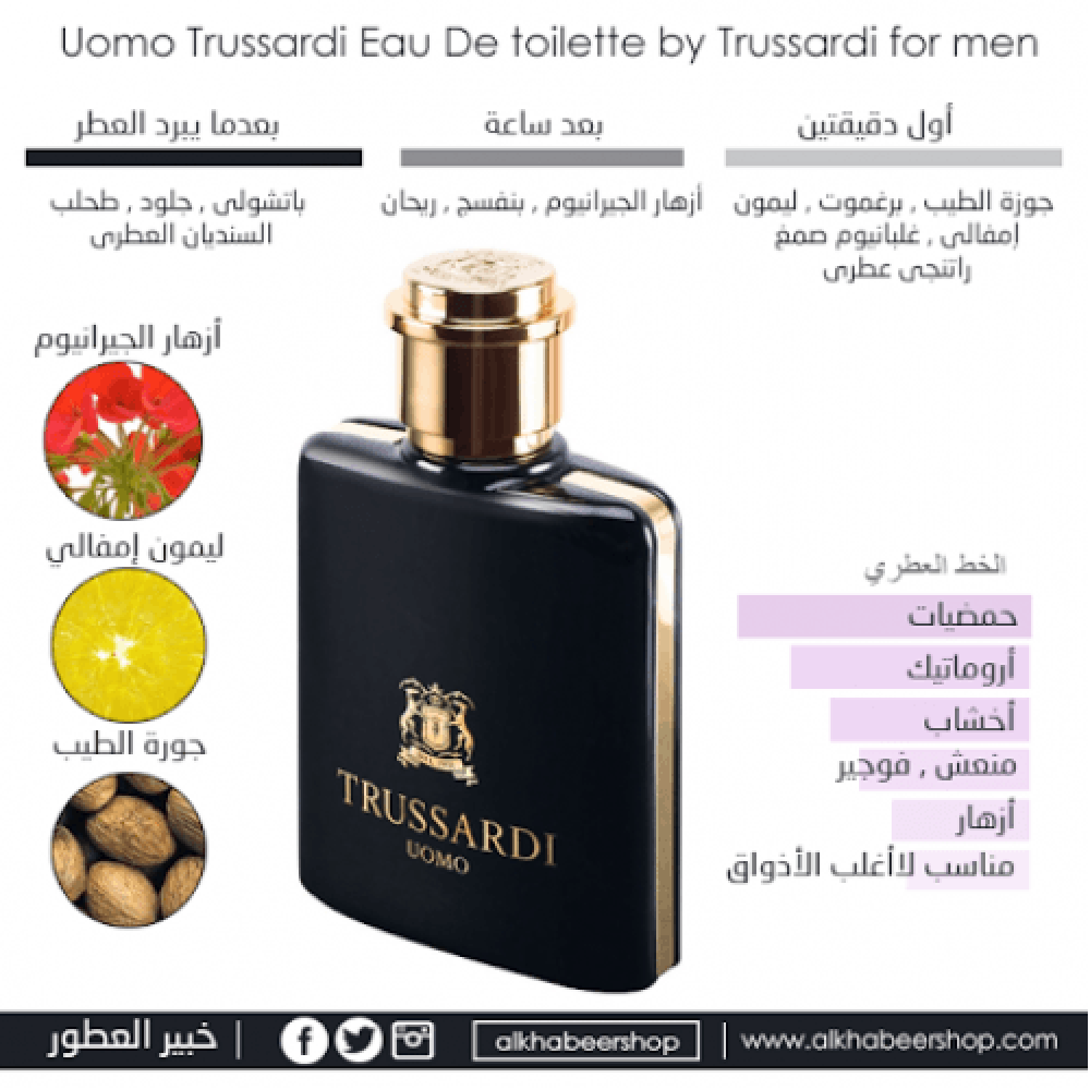 Trussardi Uomo Eau de Toilette 50ml خبير العطور