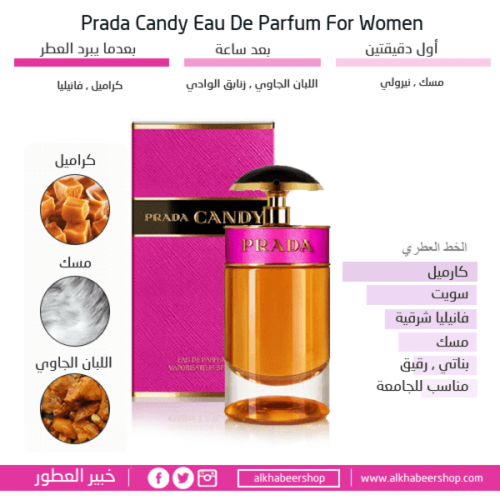 Prada Candy Eau de Parfum 80ml  متجر خبير العطور