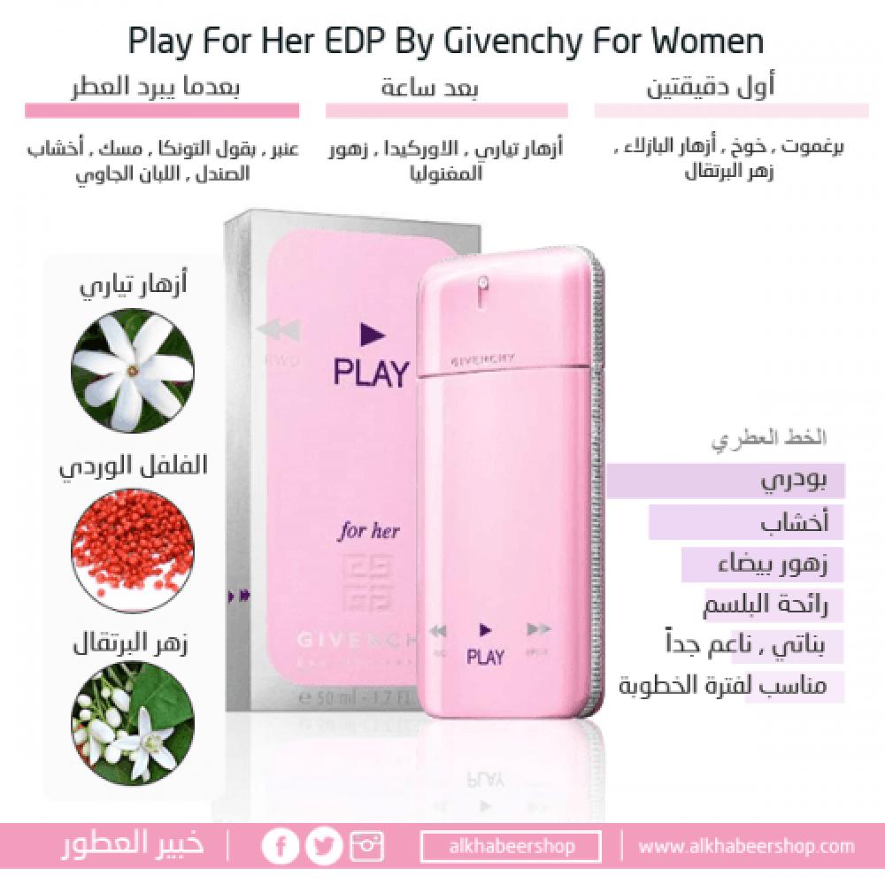 Givenchy Play for Her Eau de Parfum 75ml متجر خبير العطور