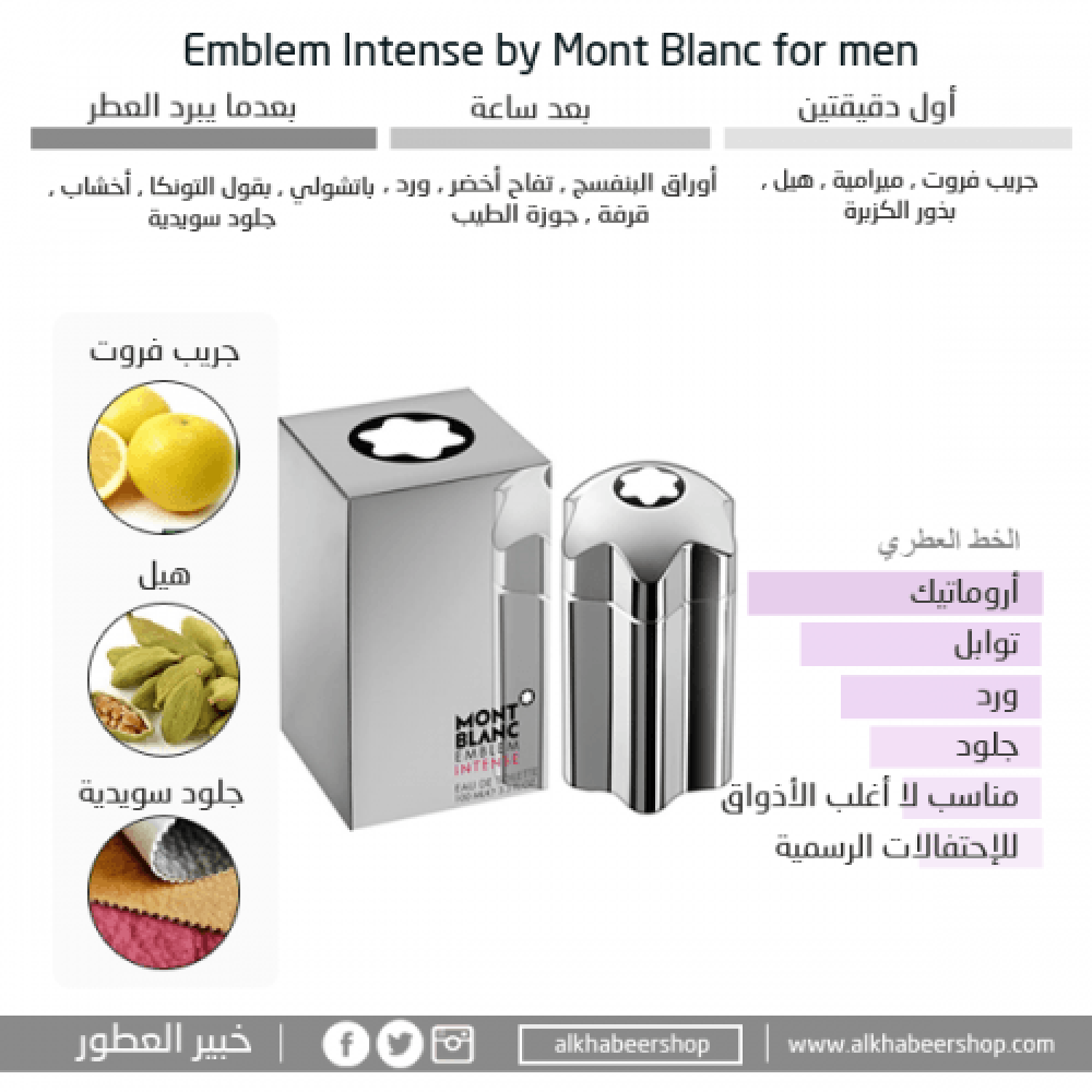Mont Blanc Emblem for Men Intense Eau de خبير العطور