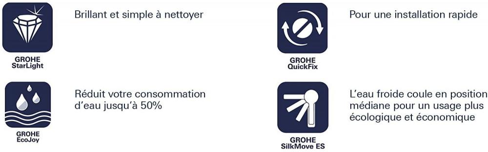 خلاط مغسلة جروهي GROHE Eurosmart يور سمارت طويل
