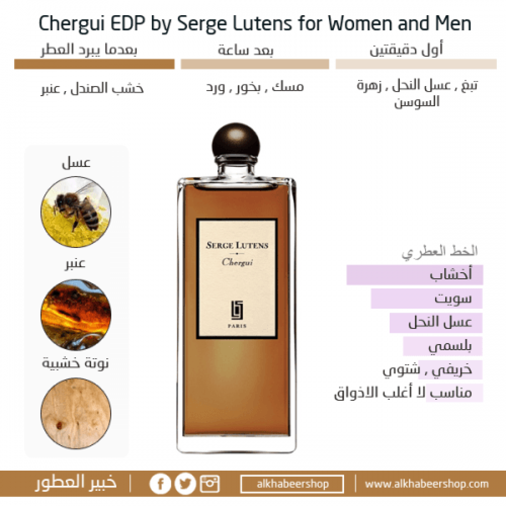 Serge Lutens Chergui Eau de Parfum 50ml متجر خبير العطور