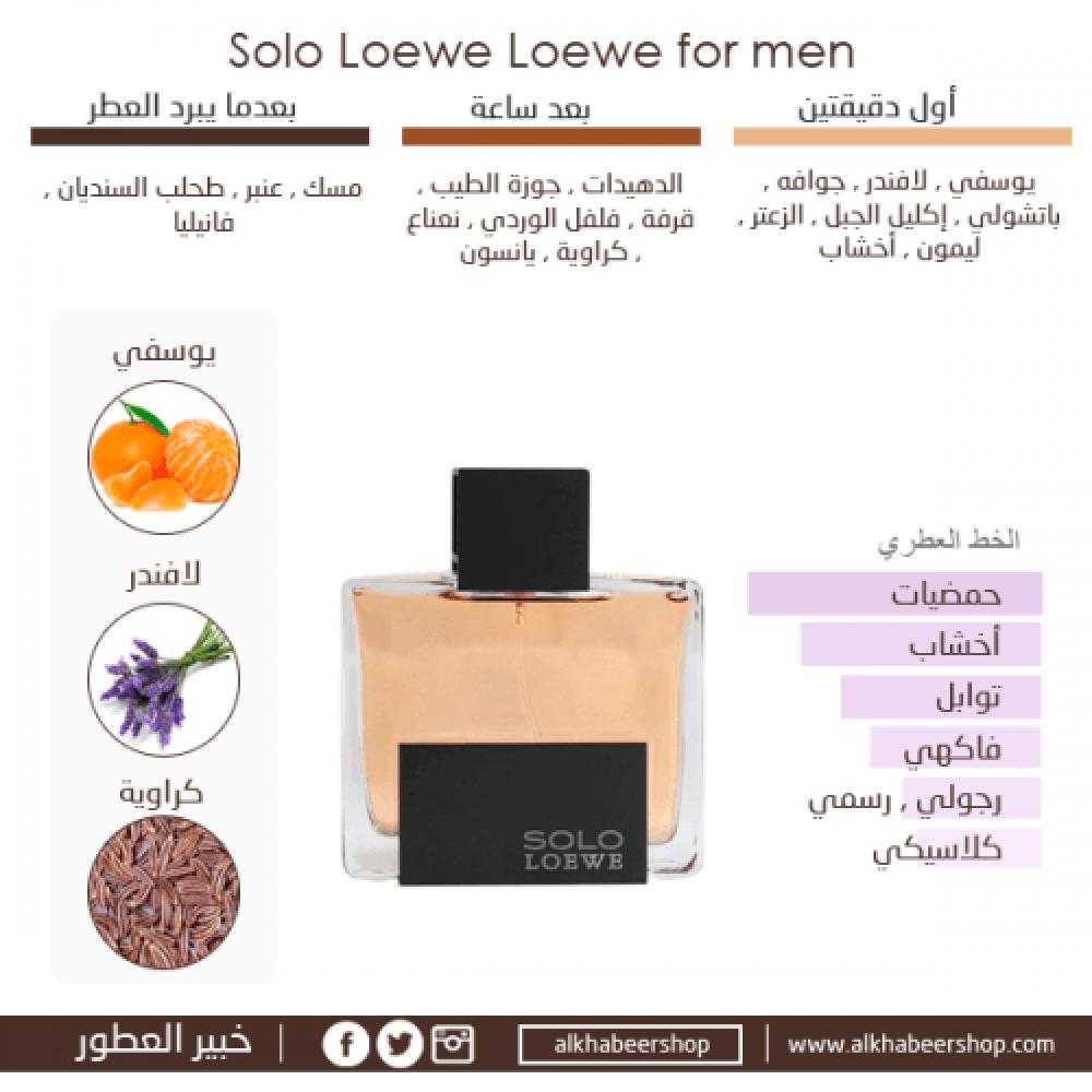 Loewe Solo Loewe Eau de Toilette متجر خبير العطور