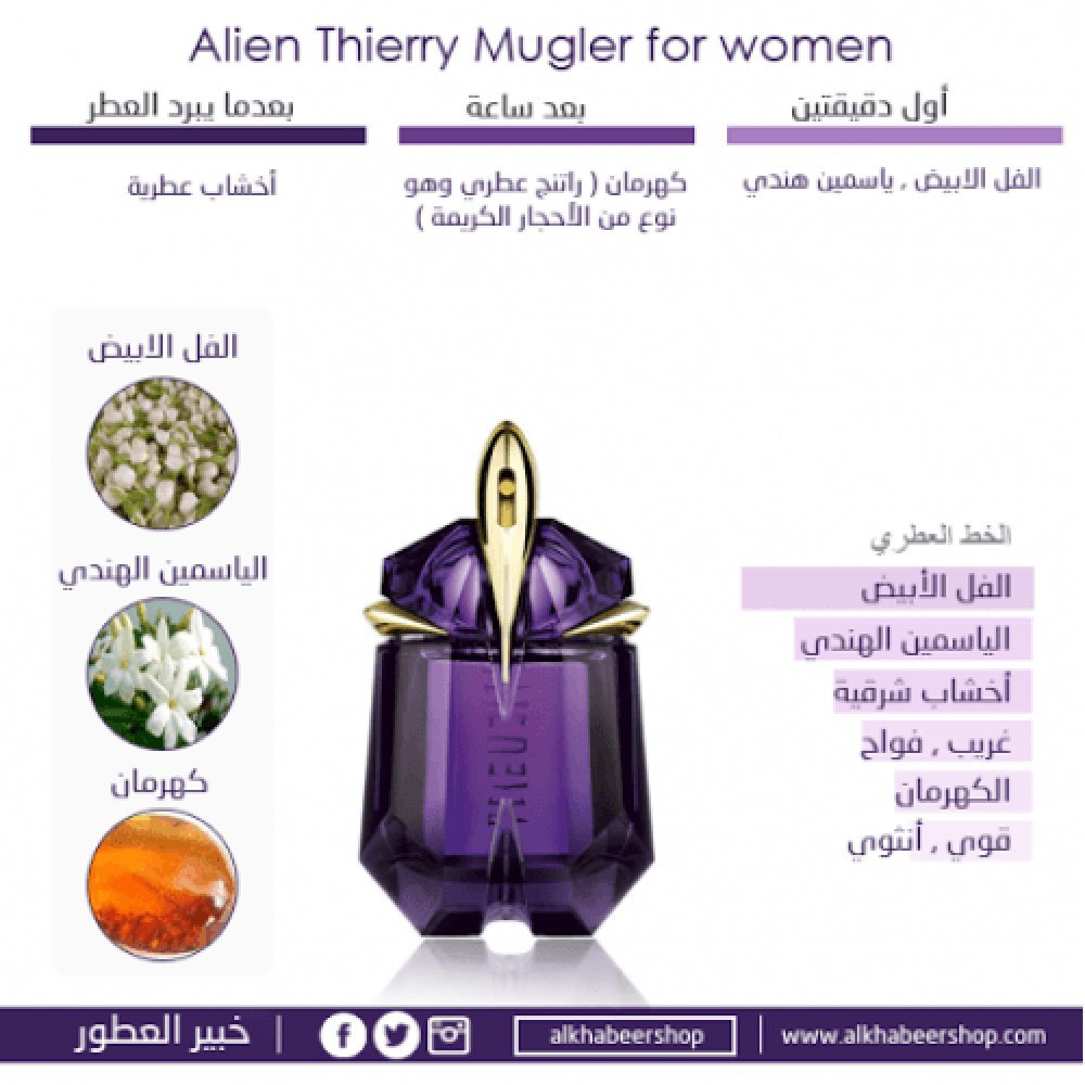 Mugler Alien Eau de خبير العطور