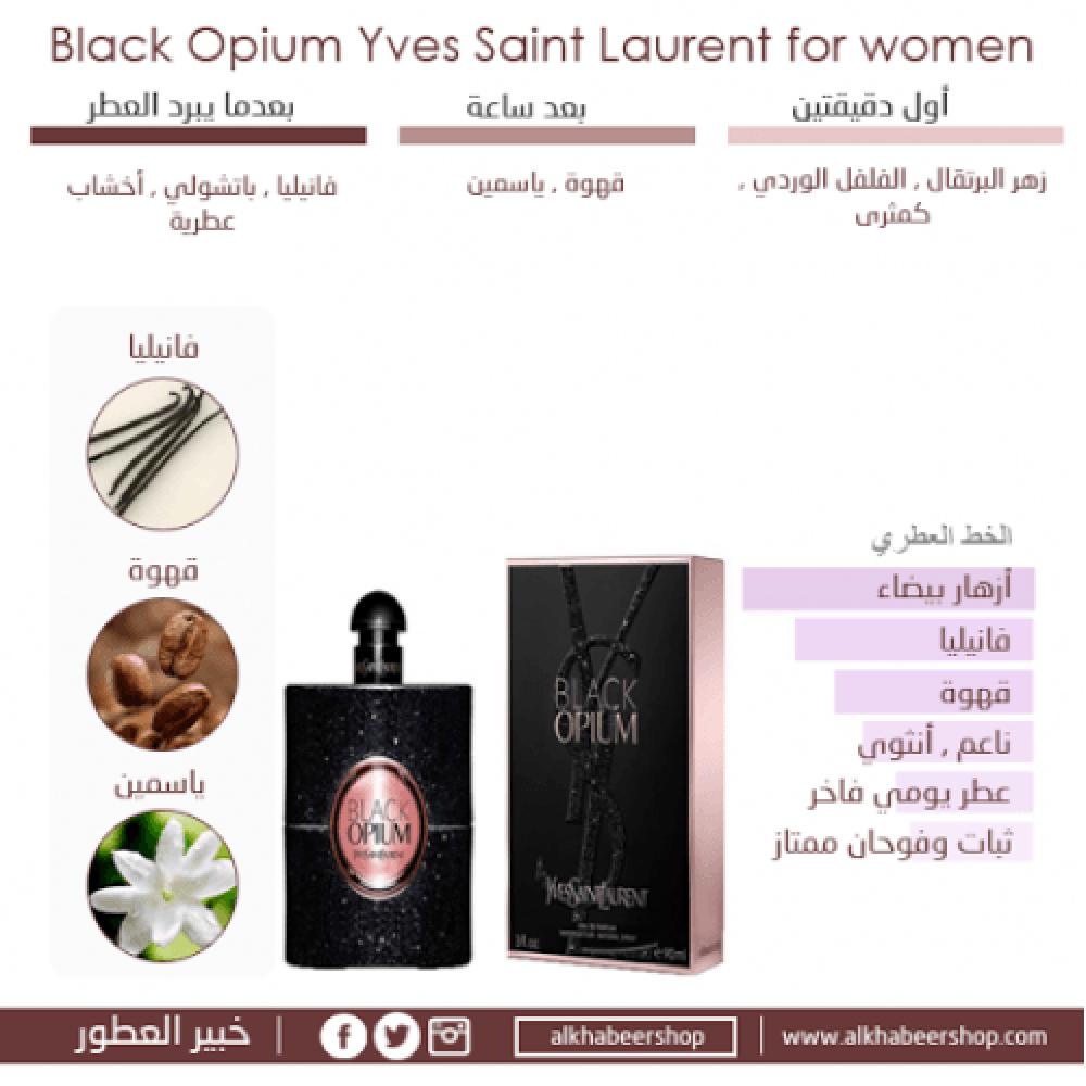 Yves Saint Laurent Black Opium Eau de Parfum Sample 1-5mlمتجر الخبير ش