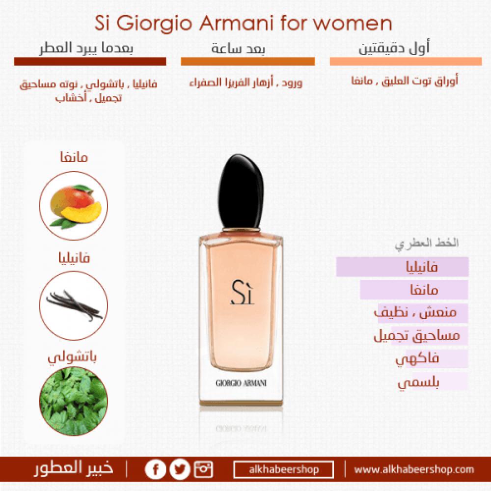 Giorgio Armani Si Eau de Parfum Sample 1-5ml خبير العطور