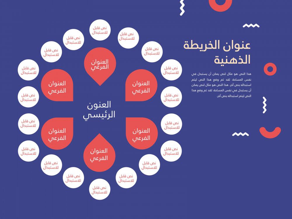 قالب خريطة ذهنية بوربوينت عربي ازرق واحمر متجر قالب قوالب بوربوينت عروض وقوالب بوربوينت عربية جاهزة للتحميل