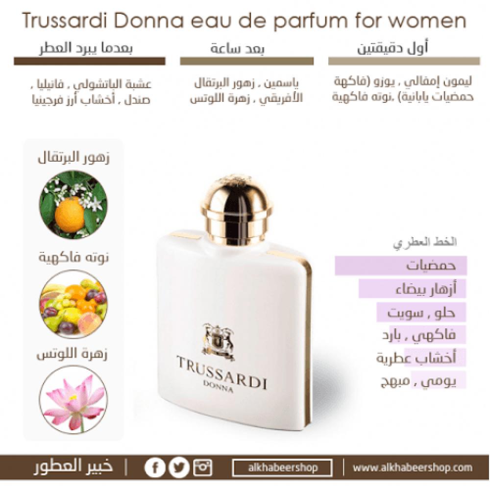 Trussardi Donna Eau de Parfum 50ml خبير العطور