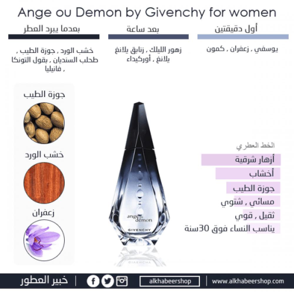 Givenchy Ange Ou Etrange Eau de Parfum 50mlخبير العطور