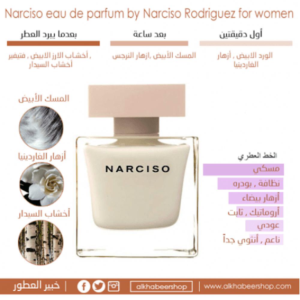 Narciso Rodriguez for Women  Parfum 90ml 3 Gift Set متجر خبير العطور