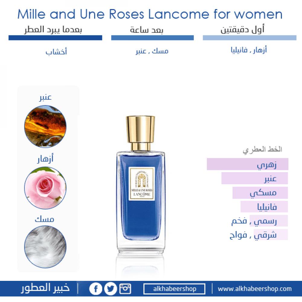 Lancome Mille Une Rose Eau de Parfum 50ml خبير العطور